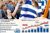재정파탄-국가부도를 불러온 그리스의 복지 파퓰리즘이 주는 교훈