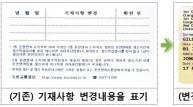국제 면허증을 대신할 영문병기 운전면허증 발급 추진 계획
