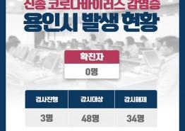 신종 코로나바이러스 41명 검사완료 확진자 전무