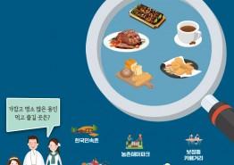 가족 관광객 용인의 맛집 ‧ 분위기 좋은 카페에 관심